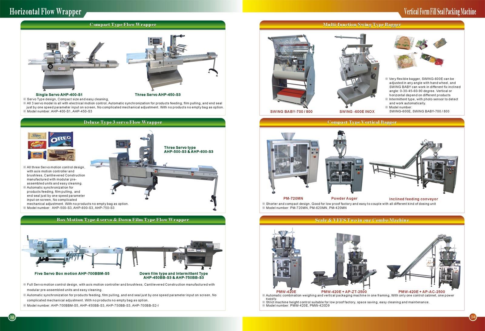2-Flowwrapper-maskiner