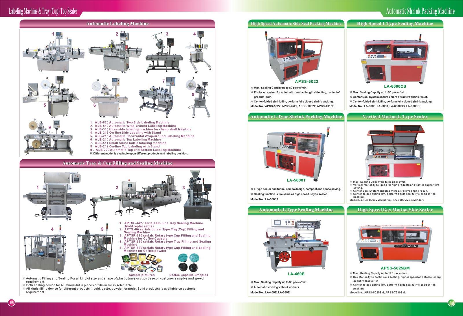 7-Markningsmaskiner